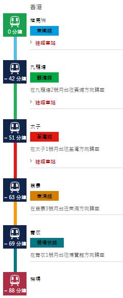 香港空港までへのルート検索結果